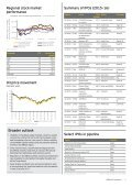 MENA IPO Eye - Page 3