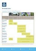 Yara Liquids FLOWPHOS - Page 4