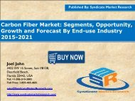 Carbon Fiber Market