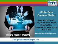 Beta Carotene Market Value Share, Supply Demand, share and Value Chain 2015-2025