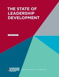 THE STATE OF LEADERSHIP DEVELOPMENT