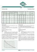 centaflex-co katalog - CENTA Antriebe Kirschey GmbH - Page 4