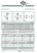CENTAFLEX®-X - CENTA Antriebe Kirschey GmbH - Page 6