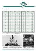CENTAMAX-B® - CENTA Antriebe Kirschey GmbH - Page 3