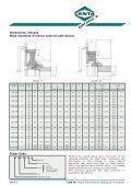 CENTAMAX-B® - CENTA Antriebe Kirschey GmbH - Page 5