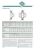 CENTAMAX-B® - CENTA Antriebe Kirschey GmbH - Page 7