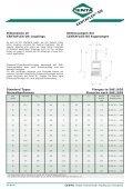 CENTAFLEX-DS® - CENTA Antriebe Kirschey GmbH - Page 6