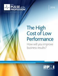 Cost of Low Performance