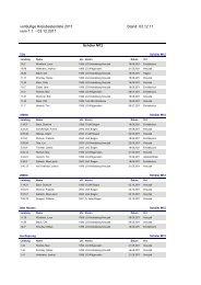 vorläufige Kreisbestenliste 2011 Stand: 03.12.11 vom 1.1. - 03.12 ...