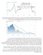 brent-wti-global-carry-trade - Page 4