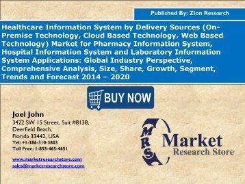 Healthcare Information System Market