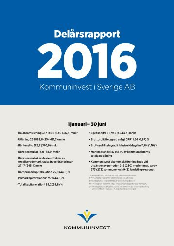 KIAB_Delar2016_SVE