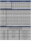 NC 다이노스(82승 56패 3무) vs SK 와이번스(68승 74패 0무) - Page 4