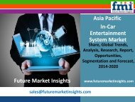 In-Car Entertainment System Market with Current Trends Analysis, 2014-2020