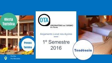 Alojamento Local RAA_1º S 2016