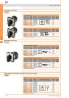 Rotary-cam-switches-RCS - Page 3
