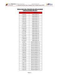 RESULTADO DEL PROCESO DE APELACIONES CONVOCATORIA PEII 2015 Página 1