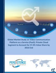 Global Video Communication PaaS Market