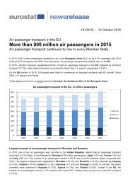 More than 900 million air passengers in 2015