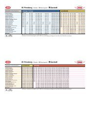 Linienfahrplan Bus 295 (PDF 0,5 MB - neues - HVV