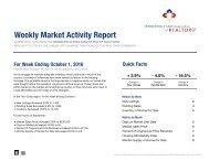 Weekly Market Activity Report
