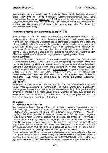 ENDOKRINOLOGIE HYPERTHYREOSE 163 Ursachen ...
