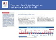 Panorama of explicit carbon pricing instruments around the world