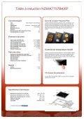 Samsung Table induction Samsung NZ64K7757BK - fiche produit - Page 2