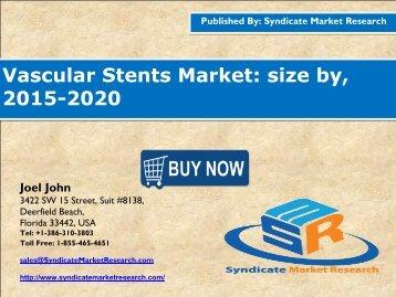 Vascular Stents Market