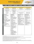 Chevrolet 2014 Silverado 1500 - 2014 Silverado MyLink Details Book - Page 3