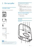 Philips GoGEAR MP3 player - User manual - NOR - Page 7
