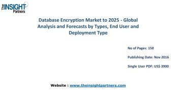 Database Encryption Market Outlook 2025 |The Insight Partners