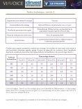L'indice Idinvest Partners « Entreprendre » - Page 2