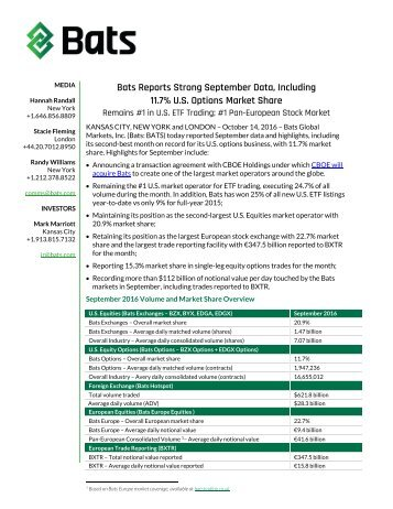 Bats Reports Strong September Data Including 11.7% U.S Options Market Share