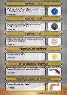 PRESTA - BrilliantCARE - Page 6
