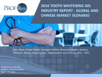 TOOTH WHITENING GEL INDUSTRY REPORT