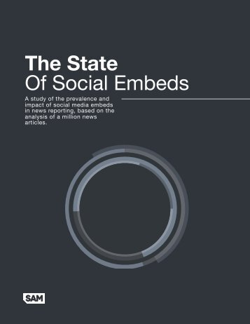 The State Of Social Embeds