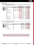 Assortiment Stucky - HIAG Handel AG - Page 7