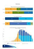 The IB Diploma Programme Statistical Bulletin - Page 4
