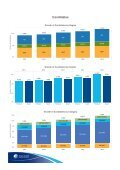 The IB Diploma Programme Statistical Bulletin - Page 6