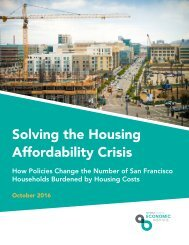 Solving the Housing Affordability Crisis