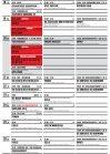 der nackte wahnsinn - Schauspiel Frankfurt - Seite 3