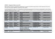 UPDATE – Programm D Elite bis Juni 2011 Bitte ... - FC Weesen