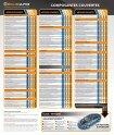 SécurAuto est un - Secure Drive - Page 2