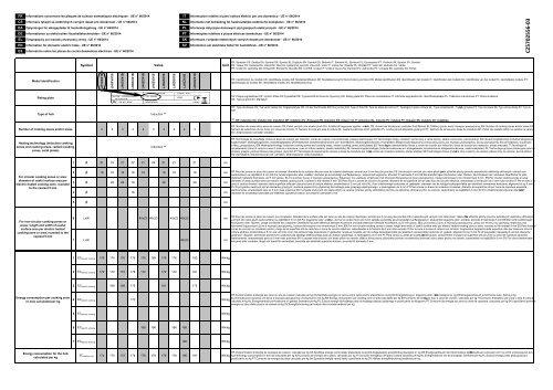 Sauter Table Induction Sauter Spi6467b Mode Demploi Et Notice Pdf