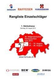 Rangliste Einzelschläger 1. Stärkeklasse - Eidg. Hornusserfest 2012 ...