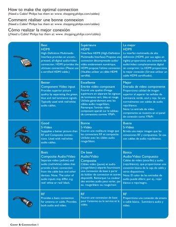 Philips digital widescreen flat TV - Quick start guide - ENG