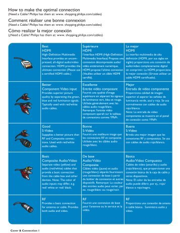 Philips digital widescreen flat TV - Quick start guide - FRA