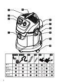 Karcher Aspirateur cuve Karcher WD3 PREMIUM - notice - Page 2