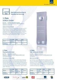 1. Platz SOREX GmbH - Ecoplus International GmbH